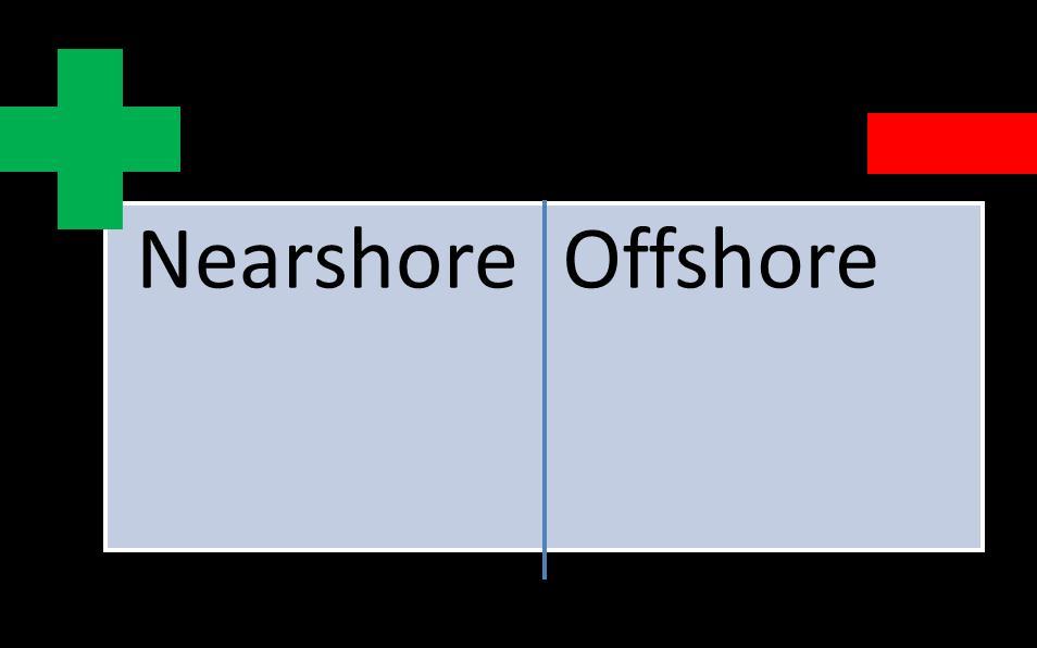 nearshore vs. offshore blog