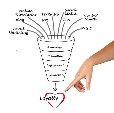 Customer_Engagement_and_Loyalty