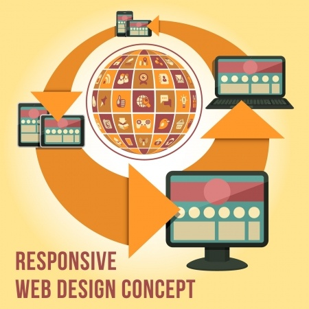 responsive web design, responsive website design
