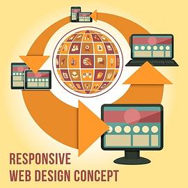 responsive web design, responsive website design