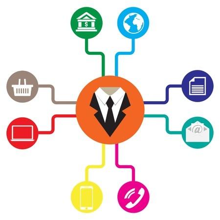 Content_Management_System_For_Omnichannel
