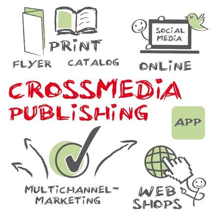 Cross-Media_Campaign