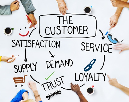 Customer_Experience_and_Brand_Loyalty