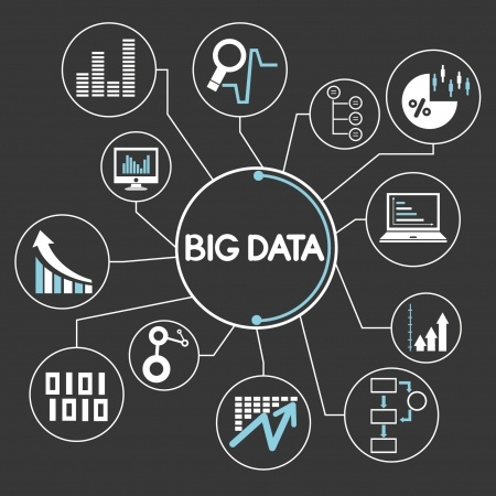 Marketing_and_Big_Data_Predictions