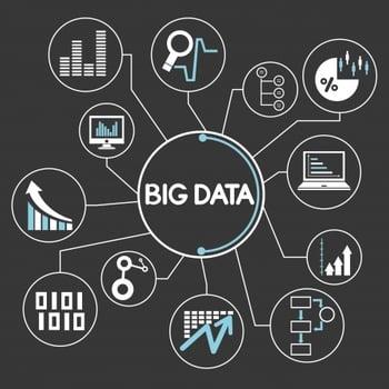 Marketing_and_Big_Data_Predictions