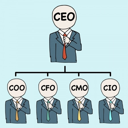 What_CEOs_are_saying_to_CMOs_and_CIOs.jpg